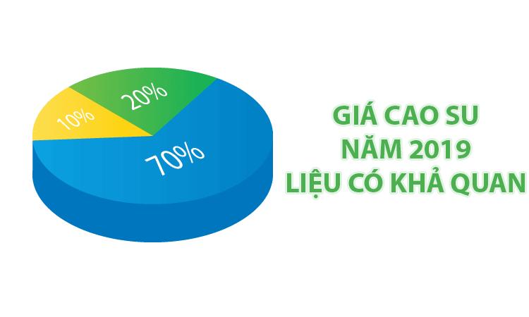 GCS-Giá-Cao-Su-Năm-2019-Liệu-Có-Khả-Quan